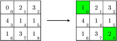 [0 2 3]        [4 1 1]        [1 3 1]