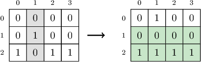 The picture describes the first example test.